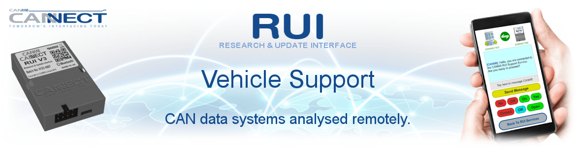 CANNECT RUI System - Vehicle Support